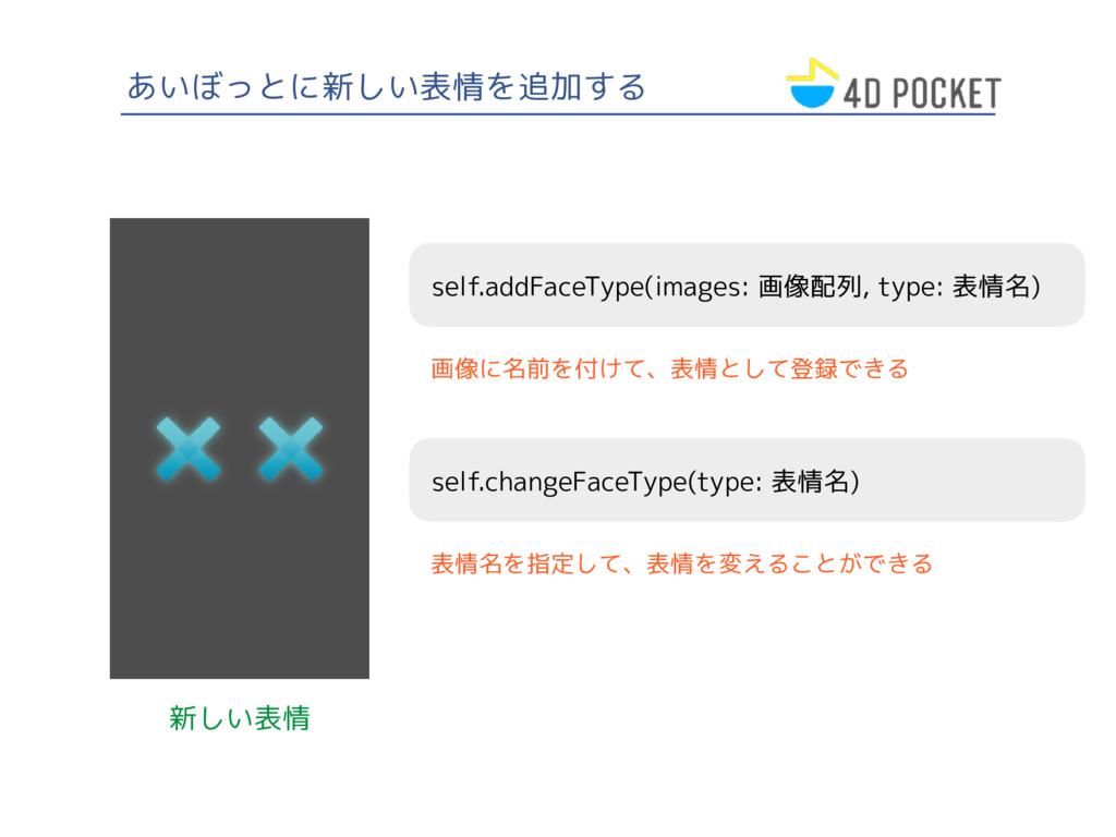 あいぼっとに新しい表情を追加する self.addFaceType(images: 画像配列,...