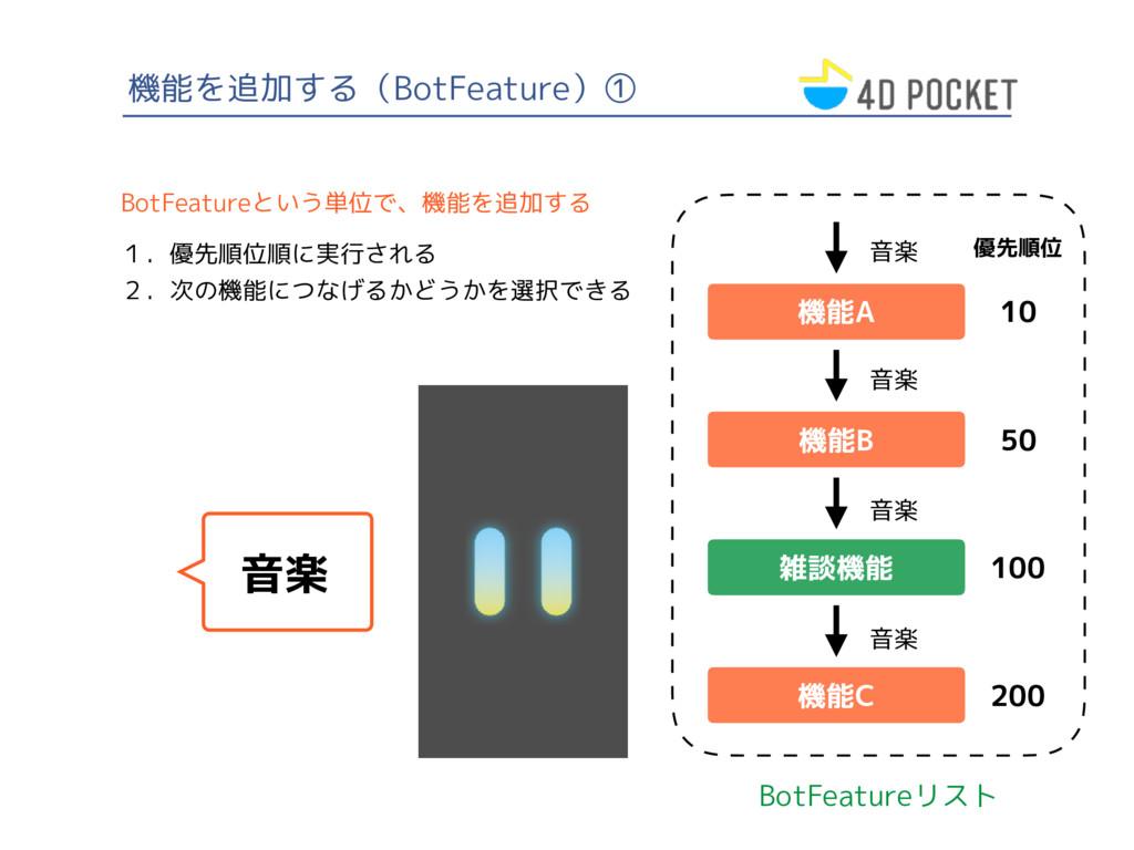 機能を追加する(BotFeature)① BotFeatureという単位で、機能を追加する 音...