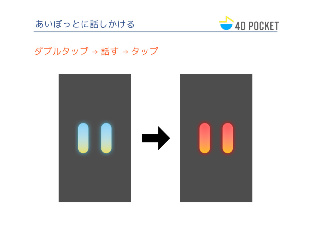 あいぼっとに話しかける ダブルタップ → 話す → タップ