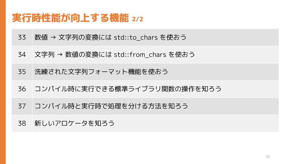 33 数値 → 文字列の変換には std::to_chars を使おう 34 文字列 → 数値...