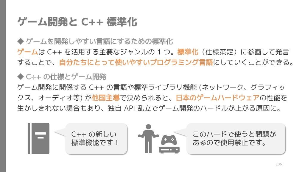 ゲーム開発と C++ 標準化 ◆ ゲームを開発しやすい言語にするための標準化 ゲームは C++...