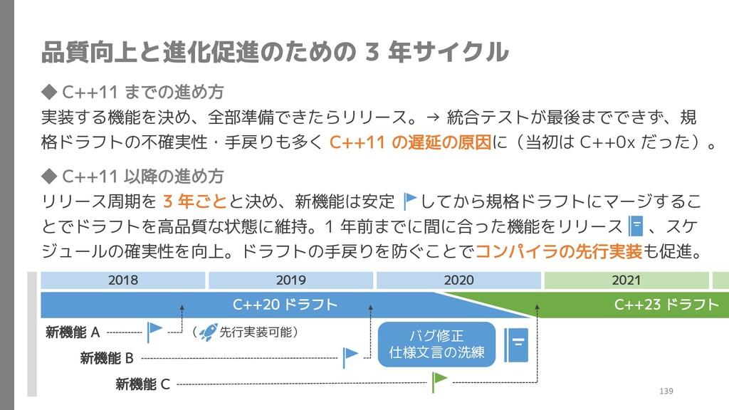 ( 先行実装可能) 品質向上と進化促進のための 3 年サイクル ◆ C++11 までの進め方 ...