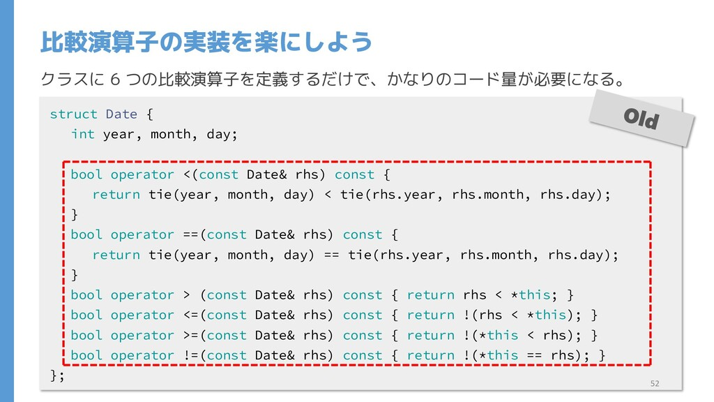 クラスに 6 つの比較演算子を定義するだけで、かなりのコード量が必要になる。 比較演算子の実装...
