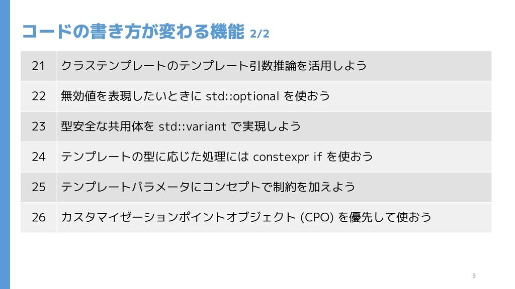 21 クラステンプレートのテンプレート引数推論を活用しよう 22 無効値を表現したいときに s...