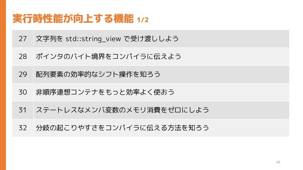 27 文字列を std::string_view で受け渡ししよう 28 ポインタのバイト境界...