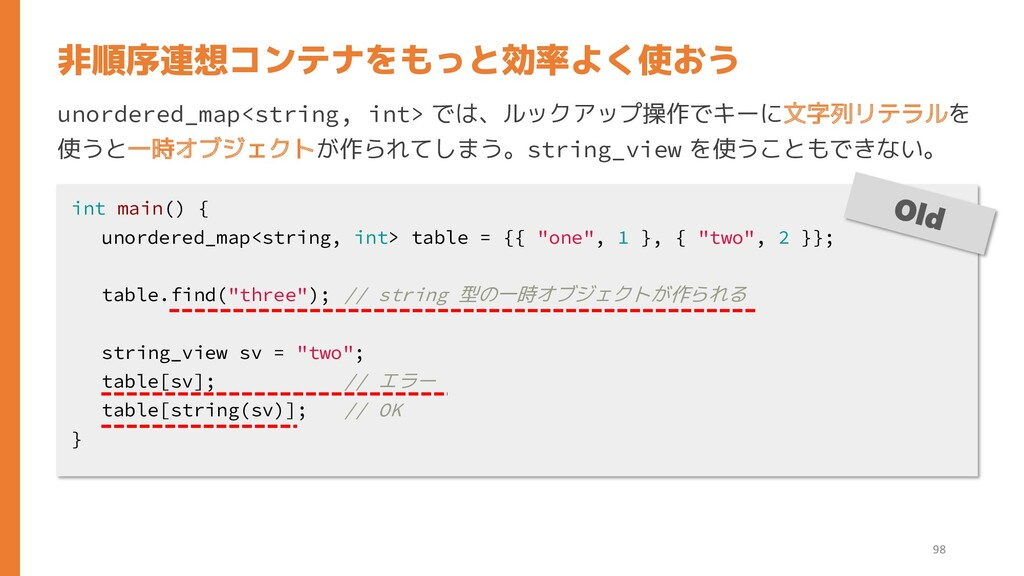 unordered_map<string, int> では、ルックアップ操作でキーに文字列リテ...