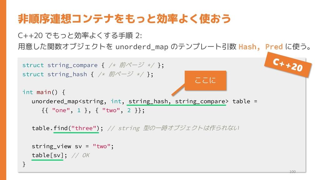C++20 でもっと効率よくする手順 2: 用意した関数オブジェクトを unorderd_ma...