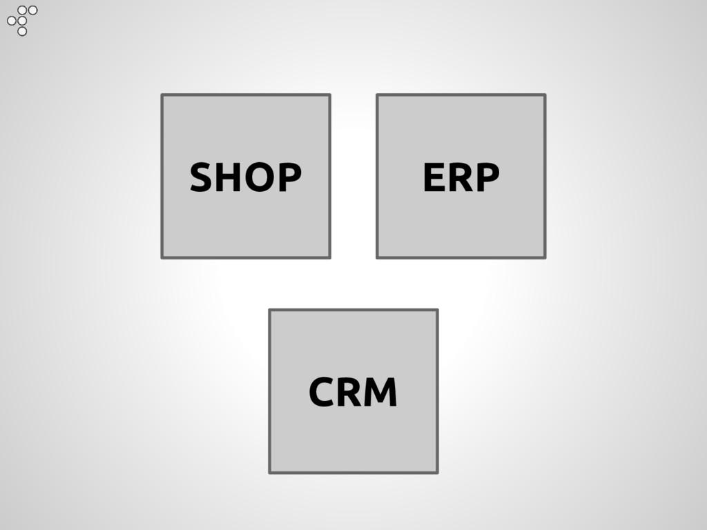 SHOP ERP CRM