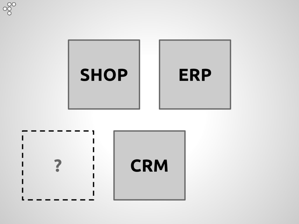 SHOP ERP CRM ?