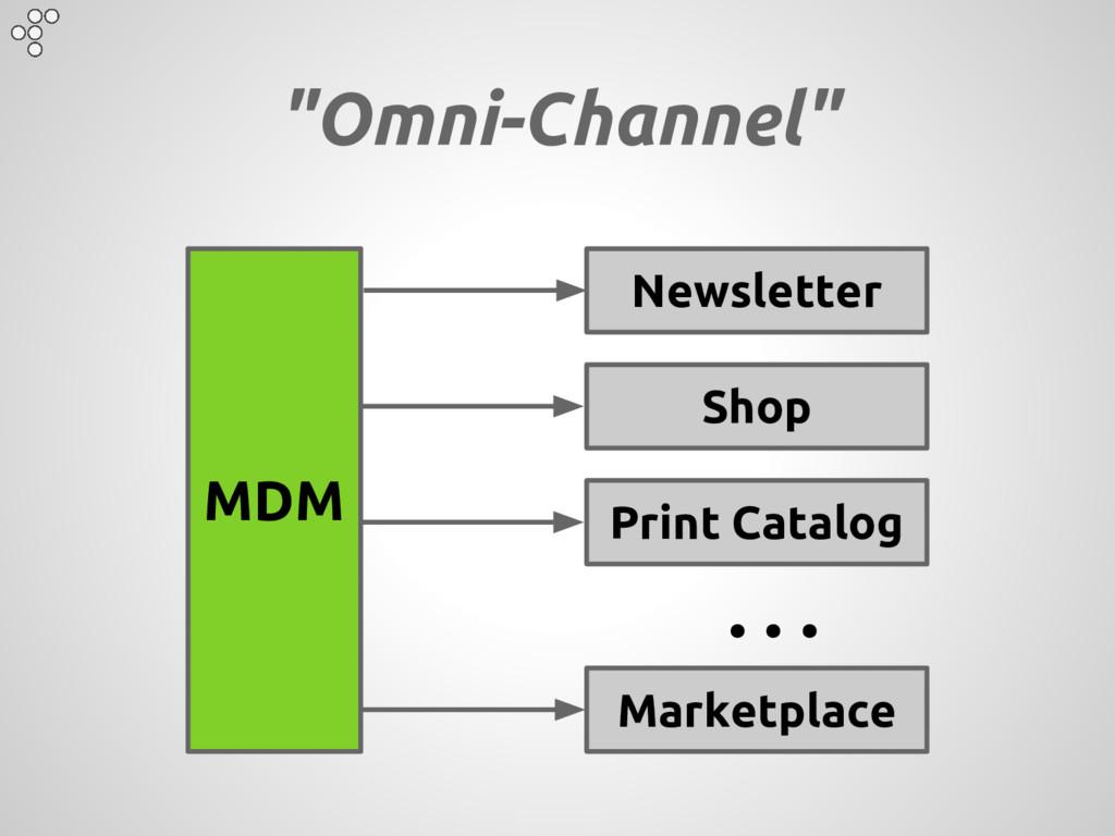 Newsletter MDM Shop Print Catalog Marketplace ....