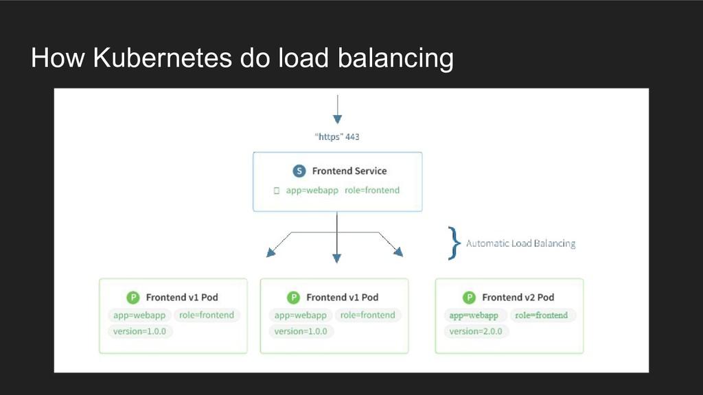 How Kubernetes do load balancing