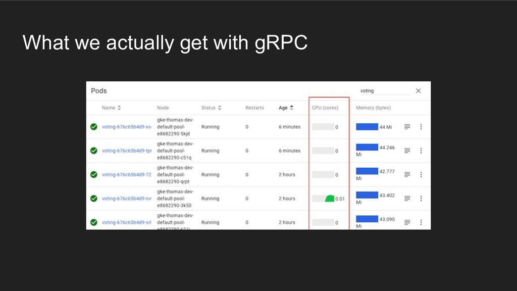 What we actually get with gRPC
