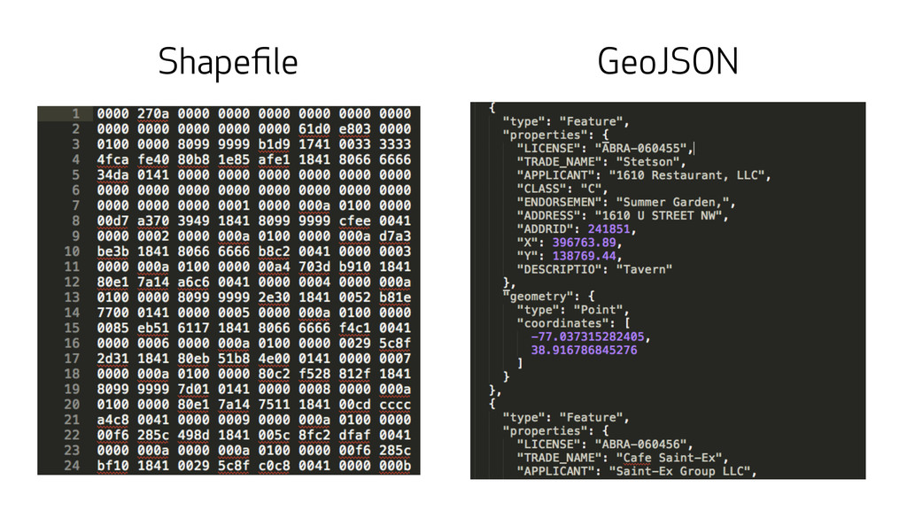 Shapefile GeoJSON