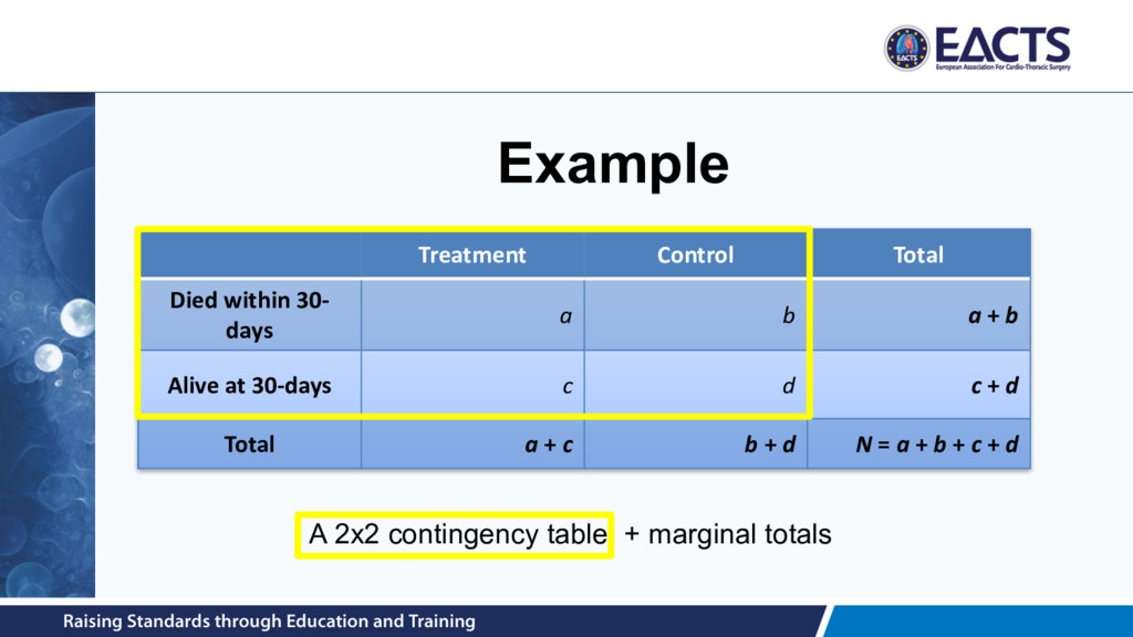 Example Treatment Control Total Died within 30-...