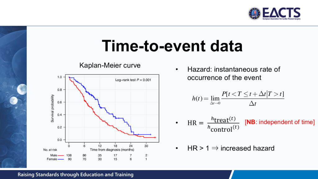 Time-to-event data • Hazard: instantaneous rate...