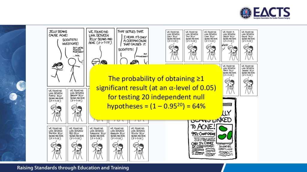 The probability of obtaining ≥1 significant res...