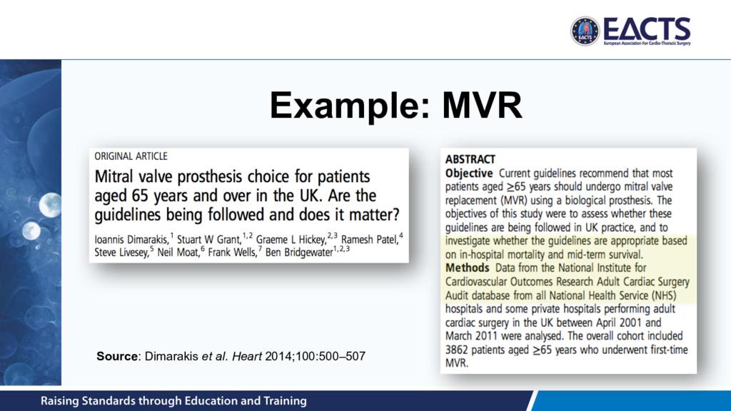 Example: MVR Source: Dimarakis et al. Heart 201...