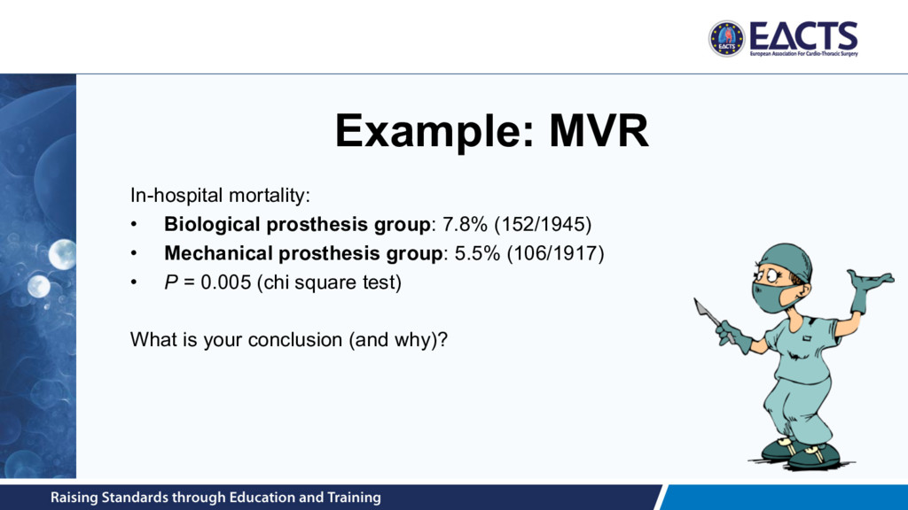 Example: MVR In-hospital mortality: • Biologica...