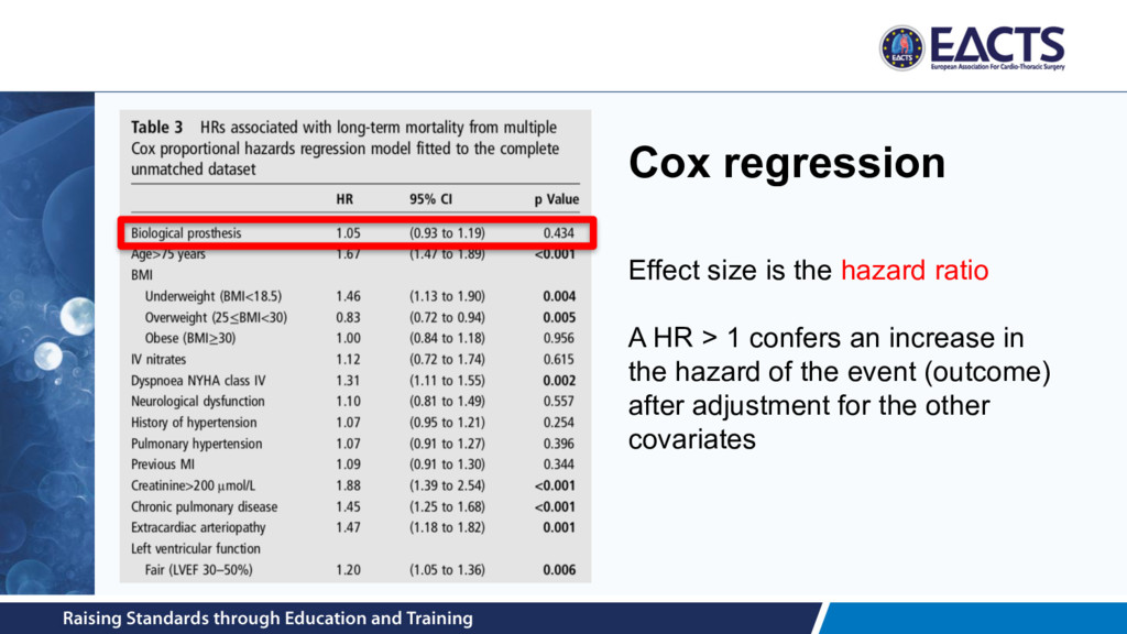 Cox regression Effect size is the hazard ratio ...