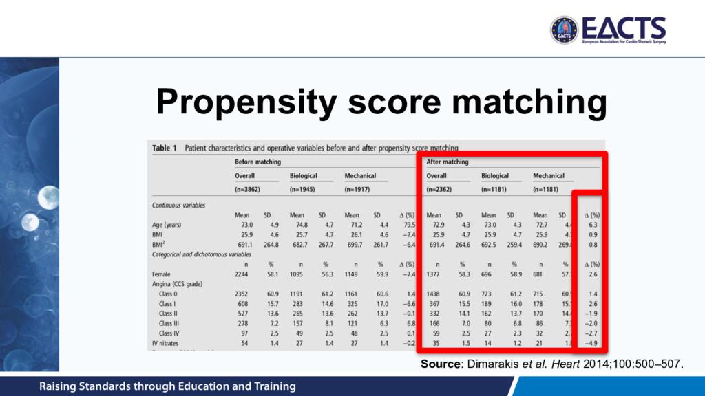 Propensity score matching Source: Dimarakis et ...