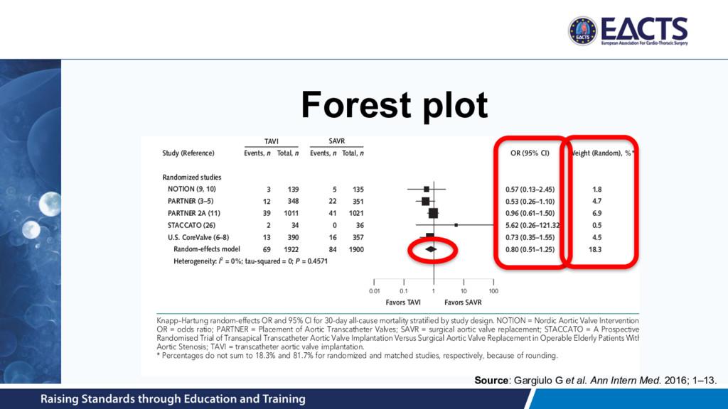 Forest plot Minutello et al (41) Muneretto et a...