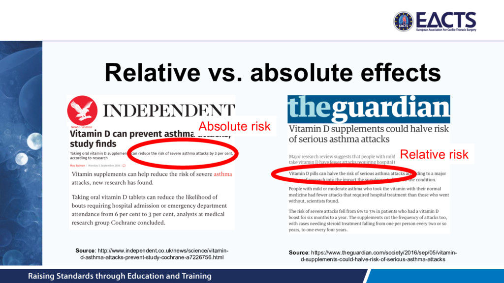 Relative vs. absolute effects Source: http://ww...
