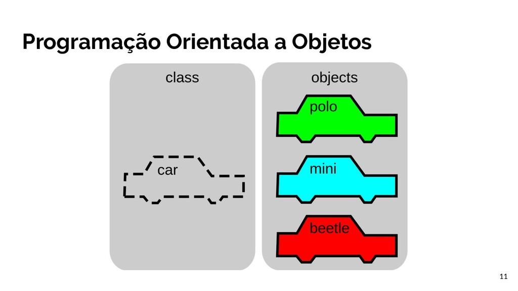 Programação Orientada a Objetos 11