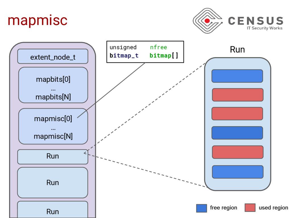mapmisc extent_node_t Run mapbits[0] … mapbits[...