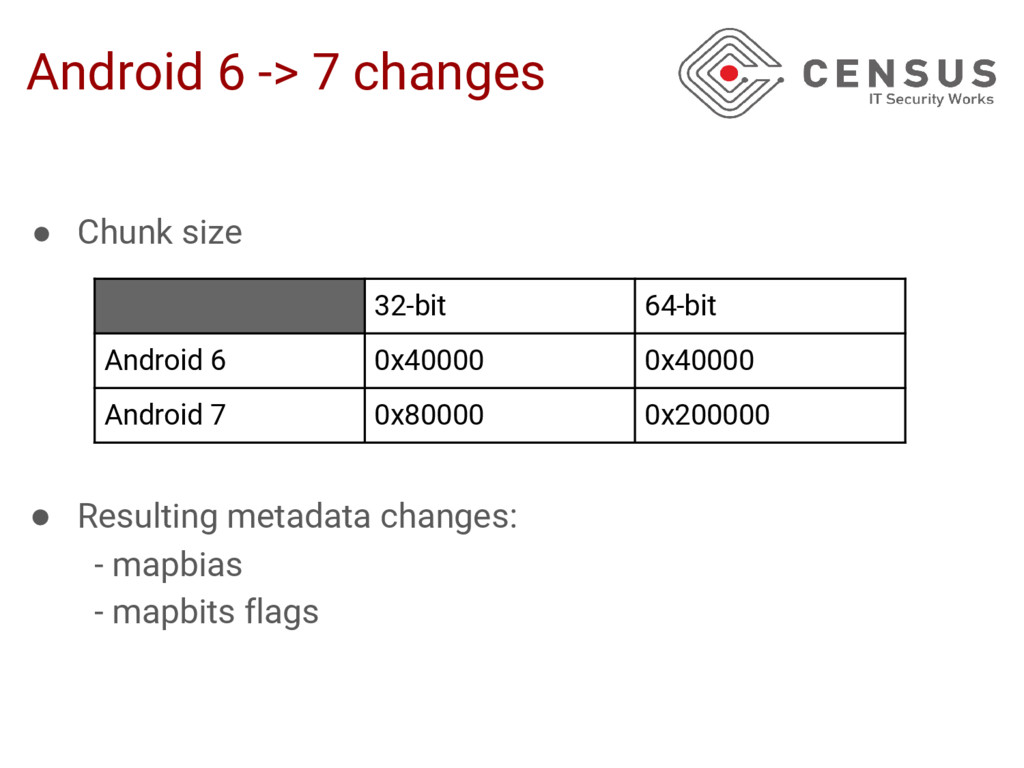 Android 6 -> 7 changes ● Chunk size ● Resulting...