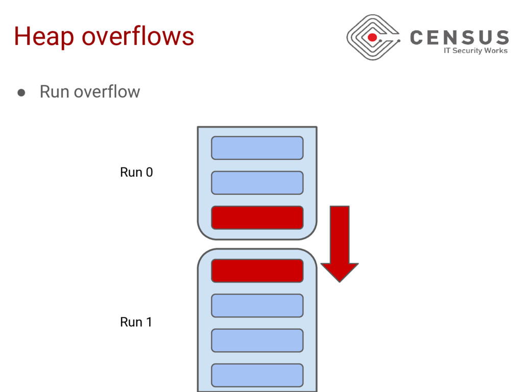 Heap overflows ● Run overflow Run 0 Run 1
