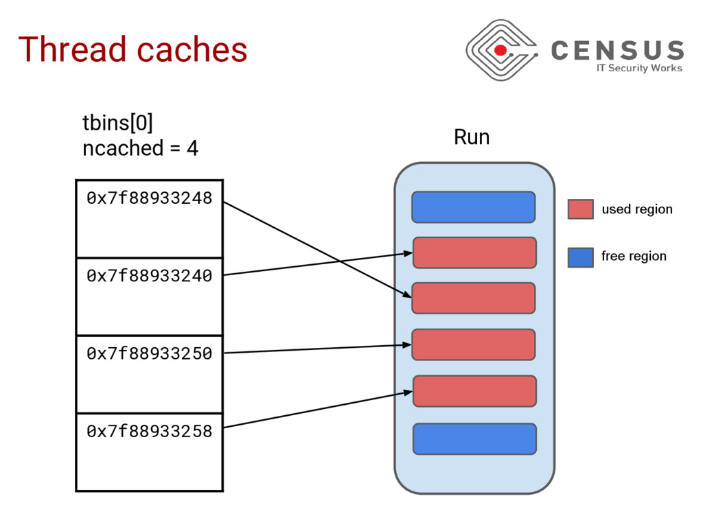 Thread caches 0x7f88933248 0x7f88933240 0x7f889...