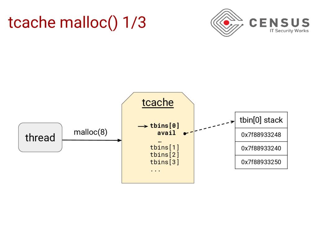 tcache malloc() 1/3 tbin[0] stack 0x7f88933248 ...