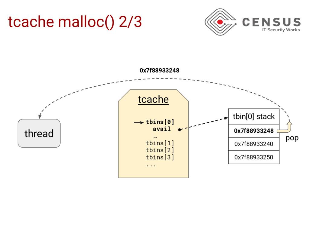tcache malloc() 2/3 tbin[0] stack 0x7f88933248 ...