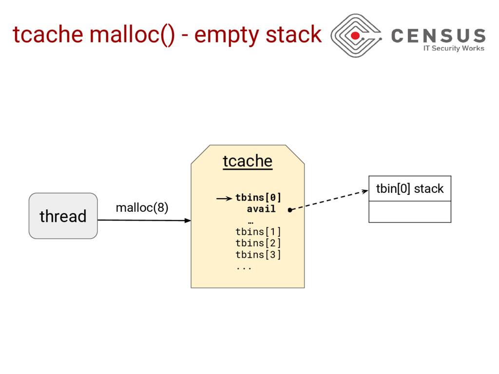 tcache malloc() - empty stack tbin[0] stack mal...