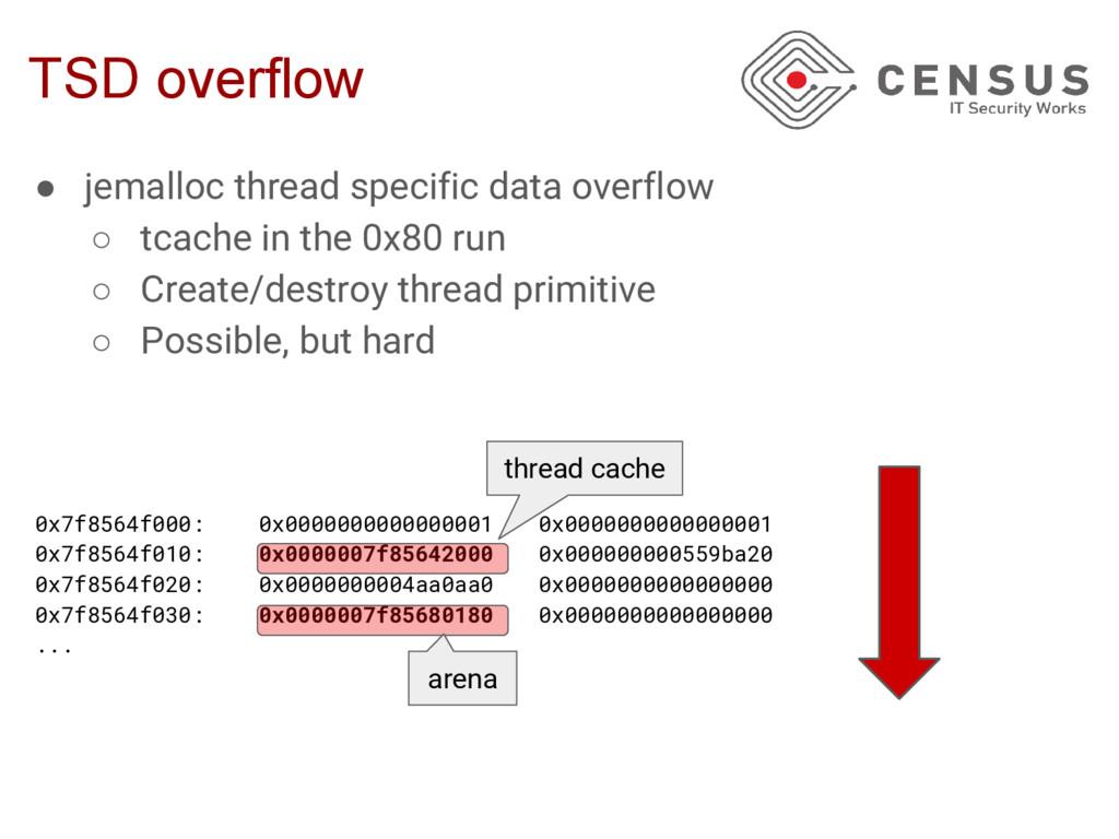 TSD overflow 0x7f8564f000: 0x0000000000000001 0...