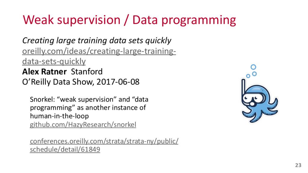 Weak supervision / Data programming...