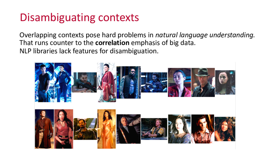 Disambiguating contexts Overlapping conte...
