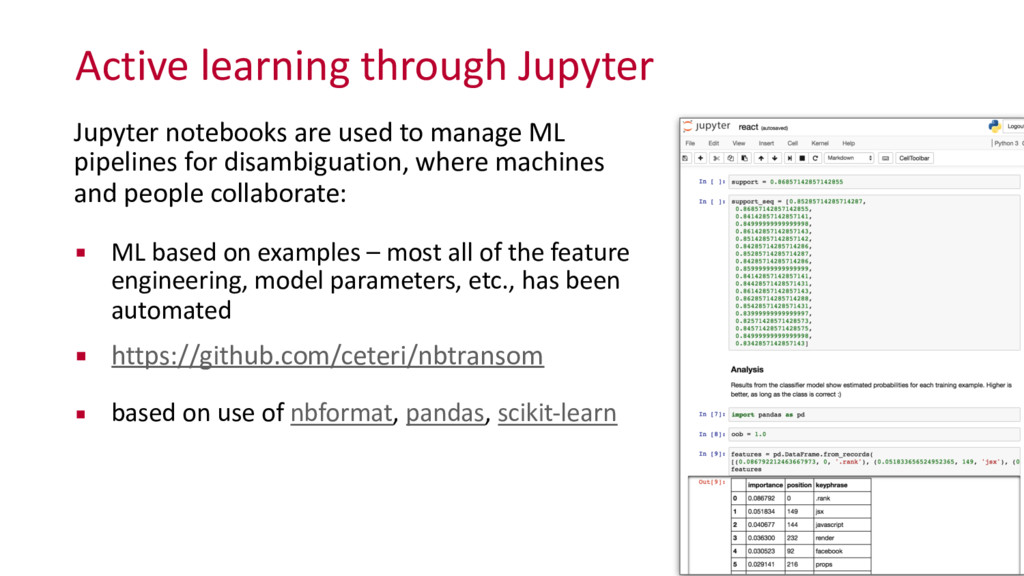 Active learning through Jupyter 28 Jup...
