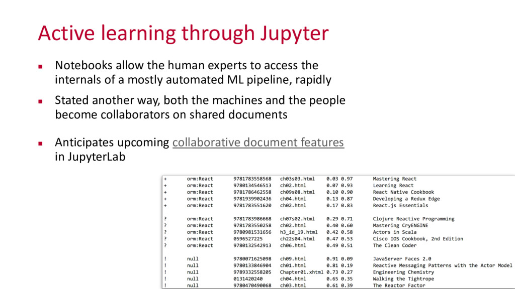 Active learning through Jupyter ▪ Note...
