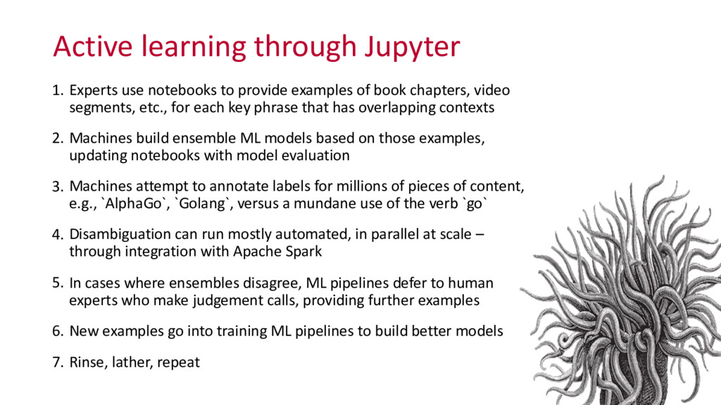 Active learning through Jupyter 1. Exp...