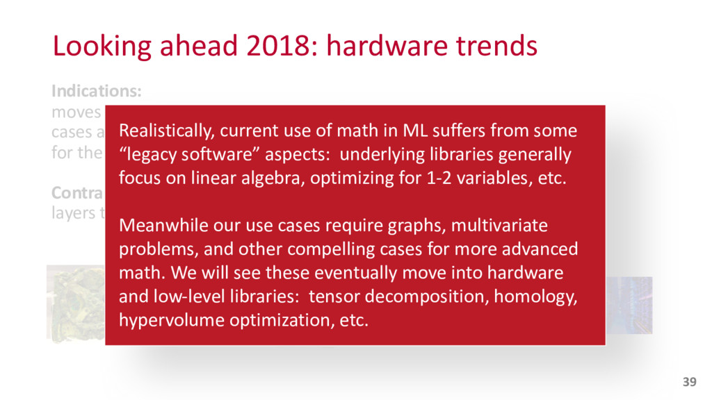 Indications: moves into hardware and...