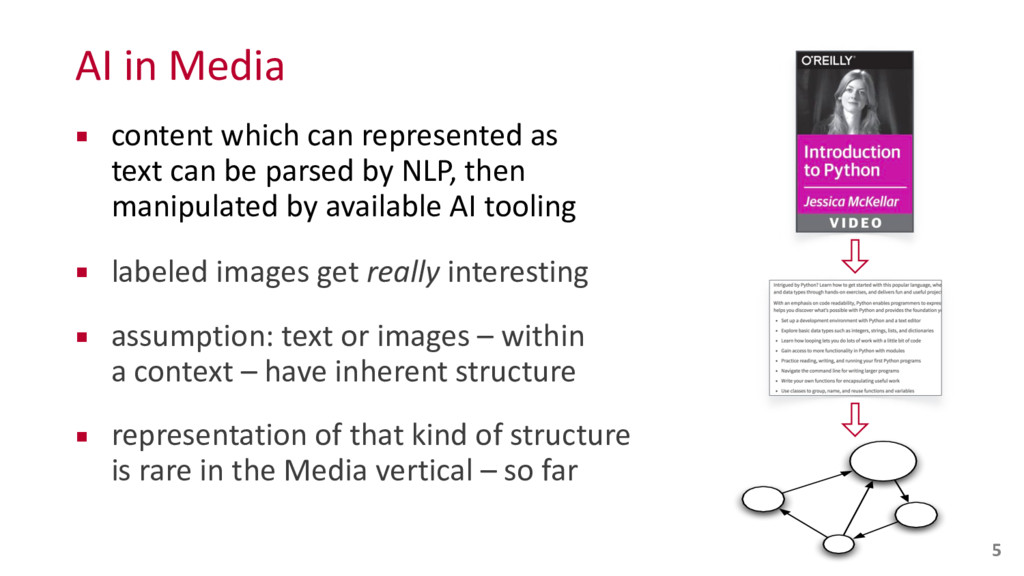 AI in Media ▪ content which can ...