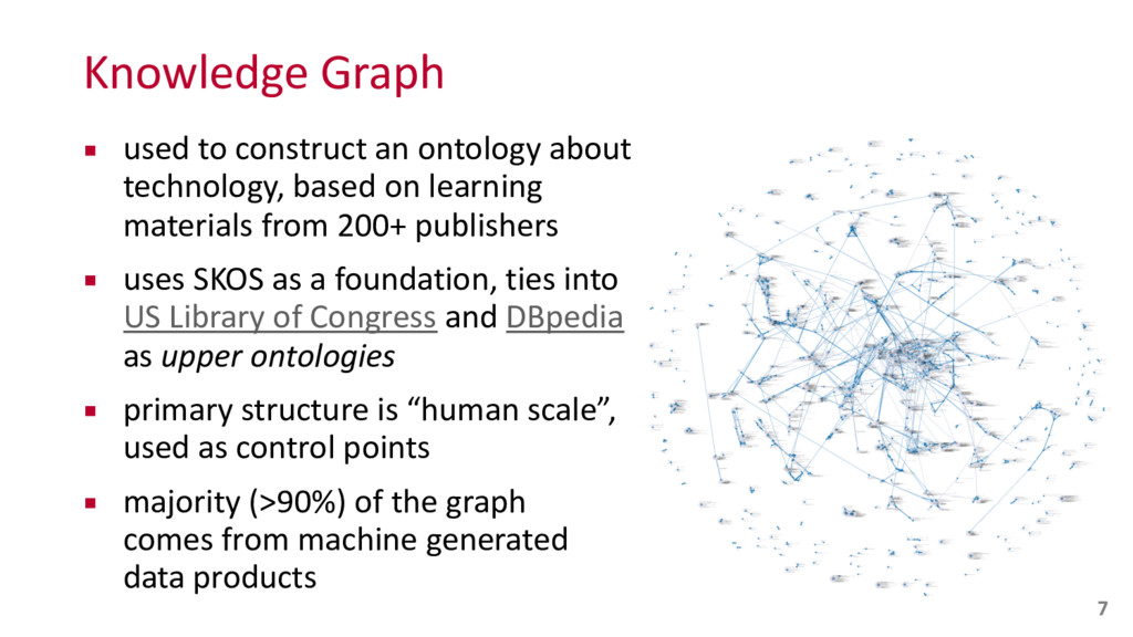 Knowledge Graph ▪ used to construct ...