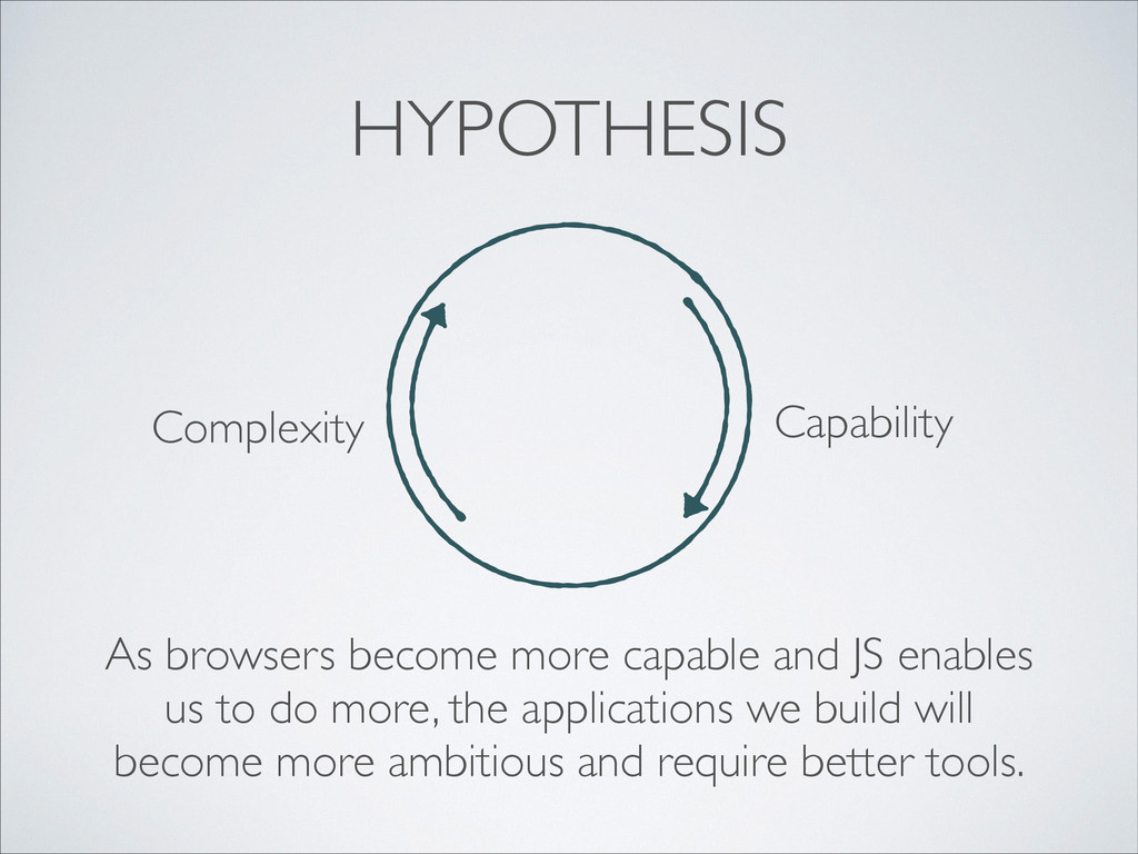HYPOTHESIS As browsers become more capable and ...