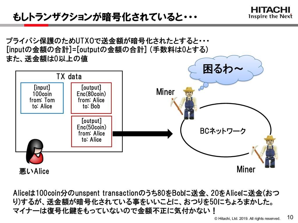 © Hitachi, Ltd. 2019. All rights reserved. 10 も...