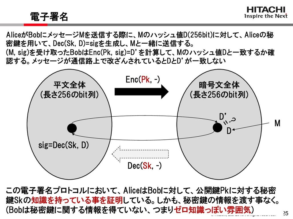 © Hitachi, Ltd. 2019. All rights reserved. 25 電...