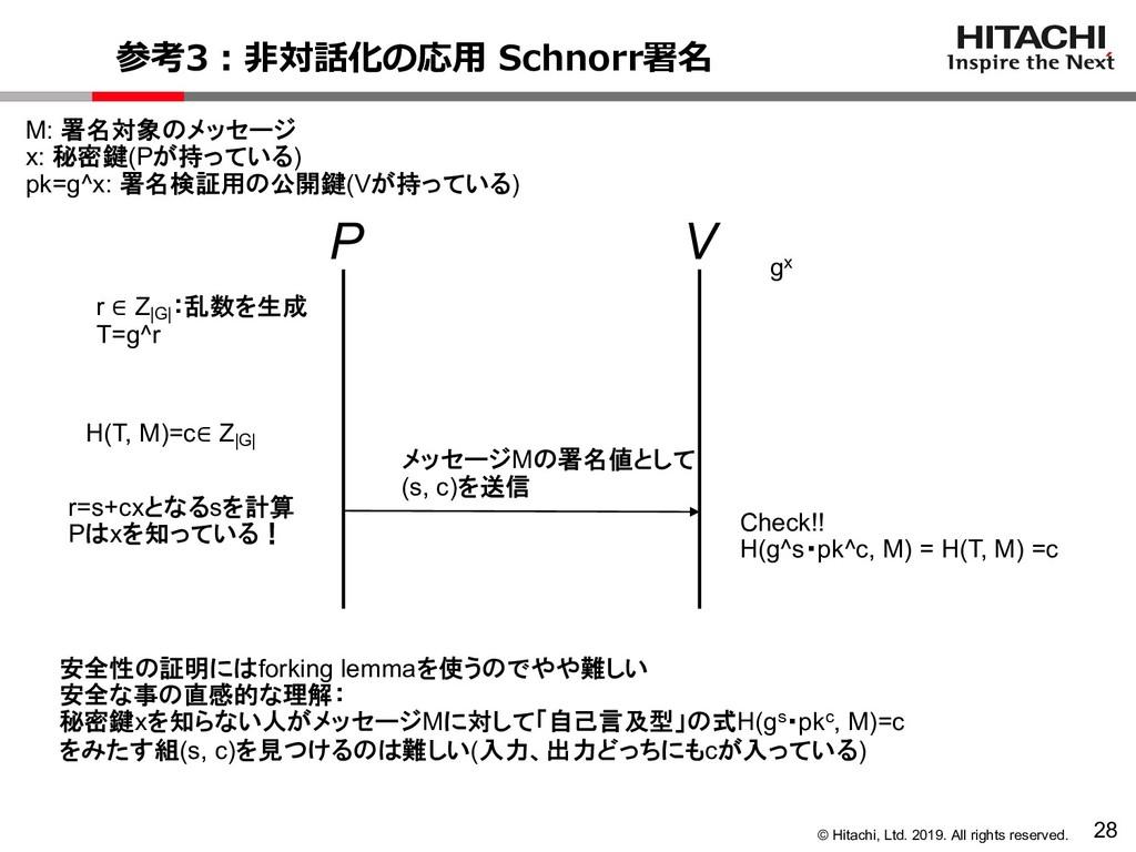 © Hitachi, Ltd. 2019. All rights reserved. 28 参...