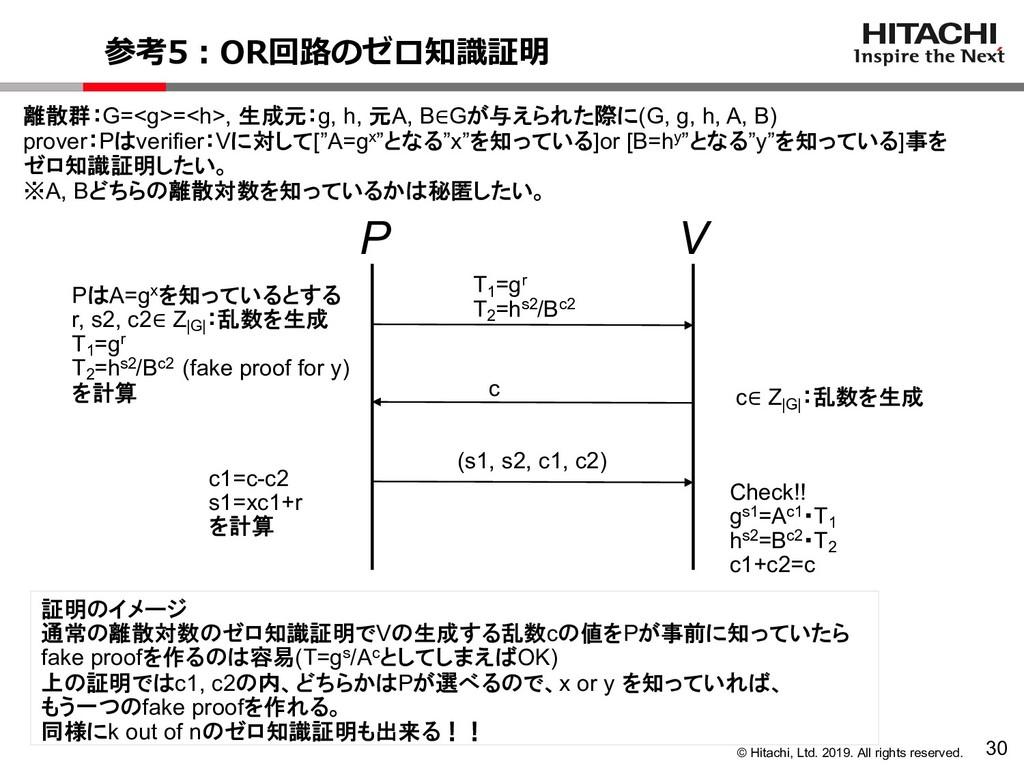 © Hitachi, Ltd. 2019. All rights reserved. 30 参...
