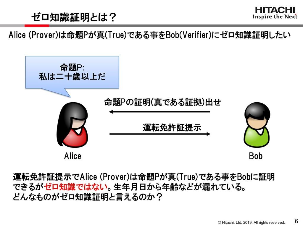 © Hitachi, Ltd. 2019. All rights reserved. 6 ゼロ...