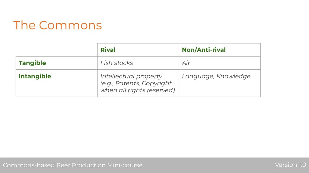 The Commons Commons-based Peer Production Mini-...